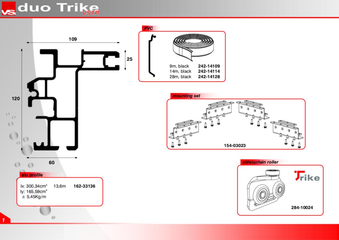 Тип DUO TRIKE VSTR