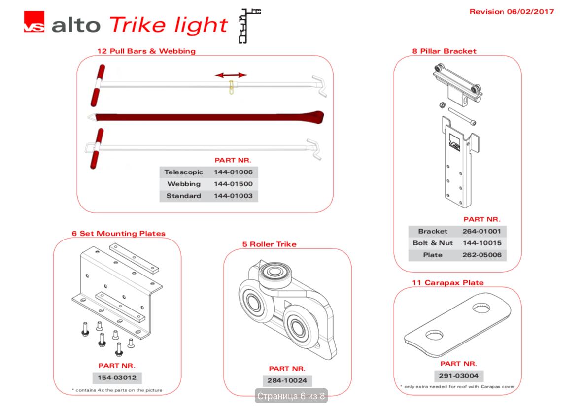 Тип ALTO TRIKE LIGHT